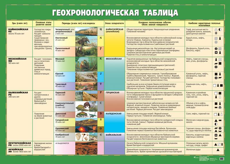 история развития энергетики россии книги