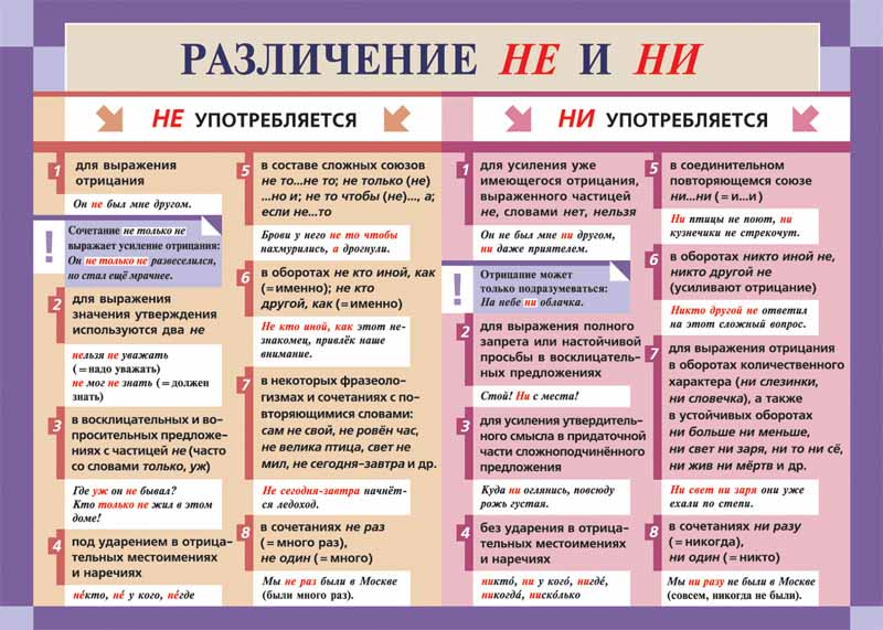 Contents Russian 108
