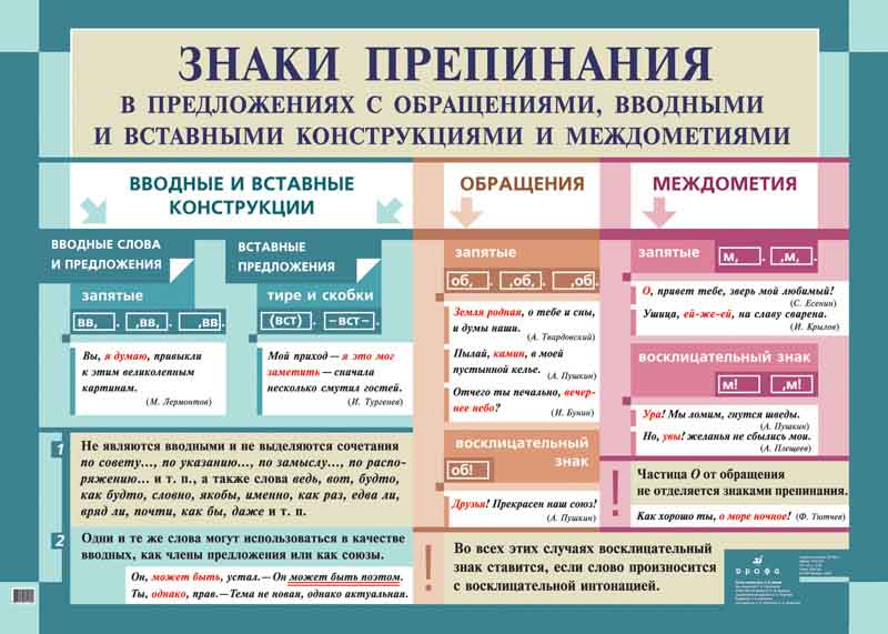 Contents Russian 118