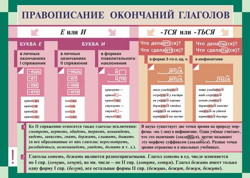 Contents Russian 73